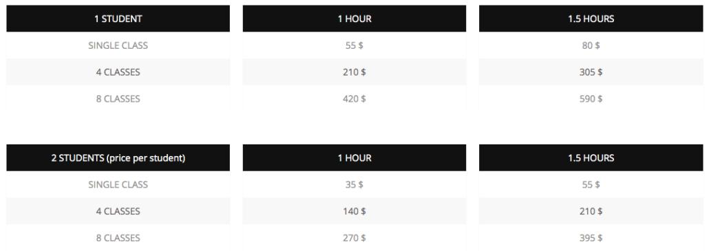 Pricing skype